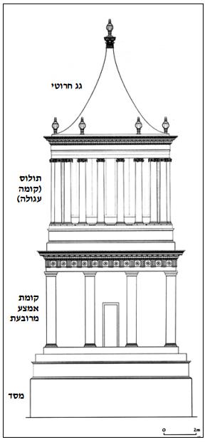 איור 13 .המבנה המשוחזר של קבר הורדוס בהרודיון לפי נצר וצ'אצ'י.